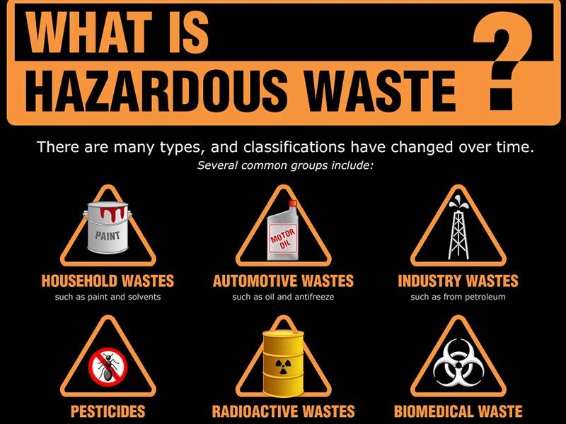 term paper hazardous waste Biology/the effects of toxic waste term paper 3568 biology term papers disclaimer: free essays on biology posted on this site were donated by anonymous users and are provided for informational use only.